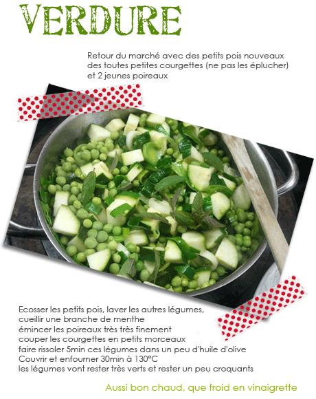 Petits pois l 39 touff e par tambouille d couvrez les astuces pour manger sainement recettes - Menu pour manger sainement ...