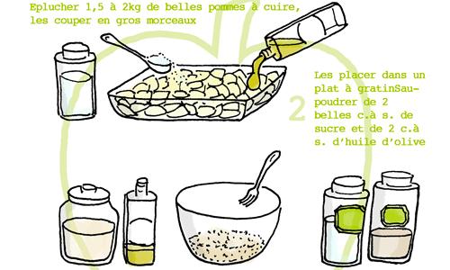 Crumble pomme – huile d'olive par Tambouille