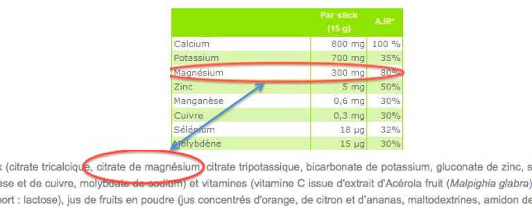 Manquez-vous de Magnésium ? Comparatif de produits : comment lire l'étiquette d'un complément alimentaire ?