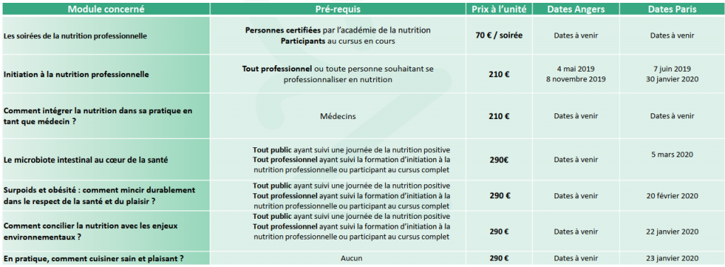 Calendrier journées thématiques Nutrition-santé