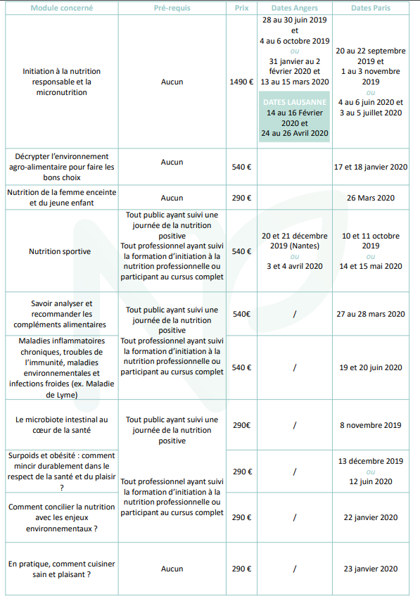 calendirer MAI 2019 (TP Modules)