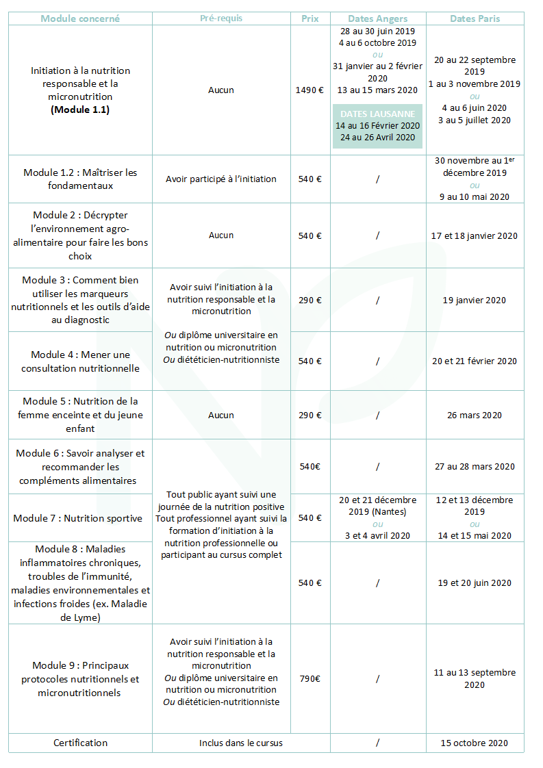 calendirer MAI 2019 (PRO Modules)