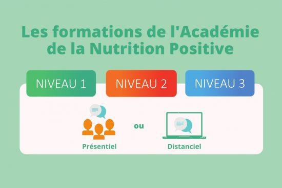 Cursus professionnel complet et certifiant de l'Académie de la Nutrition Positive